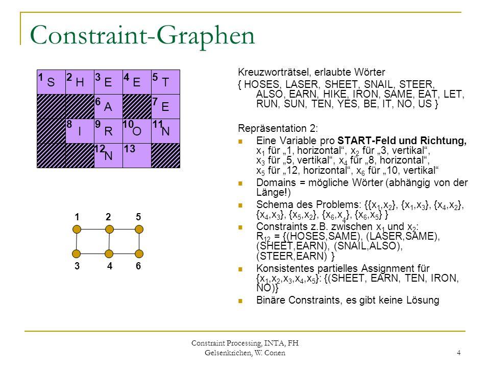Constraint Processing, INTA, FH Gelsenkrichen, W. Conen 4 Constraint-Graphen Kreuzworträtsel, erlaubte Wörter { HOSES, LASER, SHEET, SNAIL, STEER, ALS