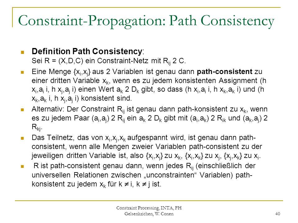 Constraint Processing, INTA, FH Gelsenkrichen, W. Conen 40 Constraint-Propagation: Path Consistency Definition Path Consistency: Sei R = (X,D,C) ein C