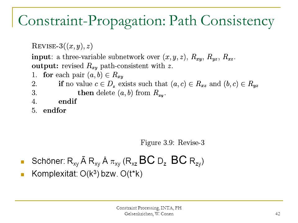 Constraint Processing, INTA, FH Gelsenkrichen, W. Conen 42 Constraint-Propagation: Path Consistency Schöner: R xy à R xy Å  xy (R xz BC D z BC R zy )