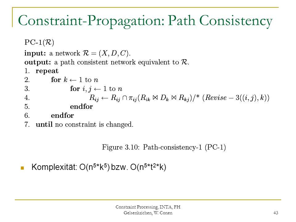 Constraint Processing, INTA, FH Gelsenkrichen, W. Conen 43 Constraint-Propagation: Path Consistency Komplexität: O(n 5 *k 5 ) bzw. O(n 5 *t 2 *k)