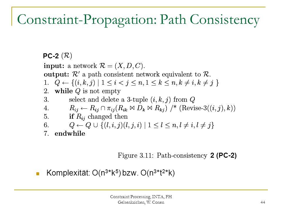 Constraint Processing, INTA, FH Gelsenkrichen, W. Conen 44 Constraint-Propagation: Path Consistency Komplexität: O(n 3 *k 5 ) bzw. O(n 3 *t 2 *k) PC-2