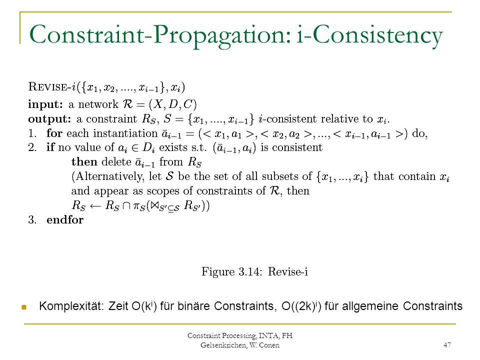 Constraint Processing, INTA, FH Gelsenkrichen, W. Conen 47 Constraint-Propagation: i-Consistency Komplexität: Zeit O(k i ) für binäre Constraints, O((