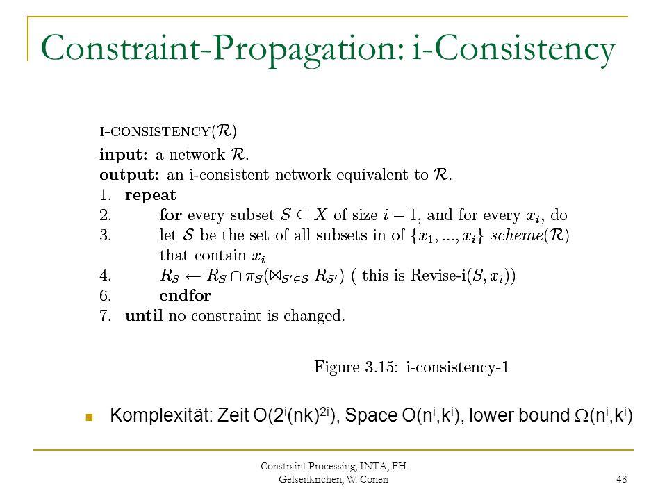 Constraint Processing, INTA, FH Gelsenkrichen, W. Conen 48 Constraint-Propagation: i-Consistency Komplexität: Zeit O(2 i (nk) 2i ), Space O(n i,k i ),