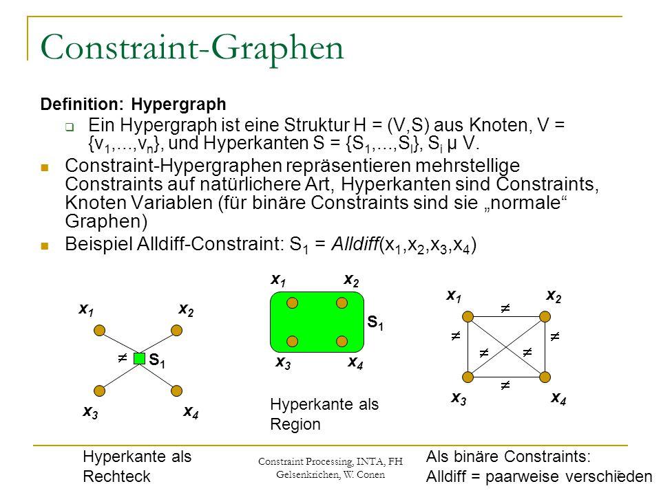 Constraint Processing, INTA, FH Gelsenkrichen, W. Conen 5 Constraint-Graphen Definition: Hypergraph  Ein Hypergraph ist eine Struktur H = (V,S) aus K