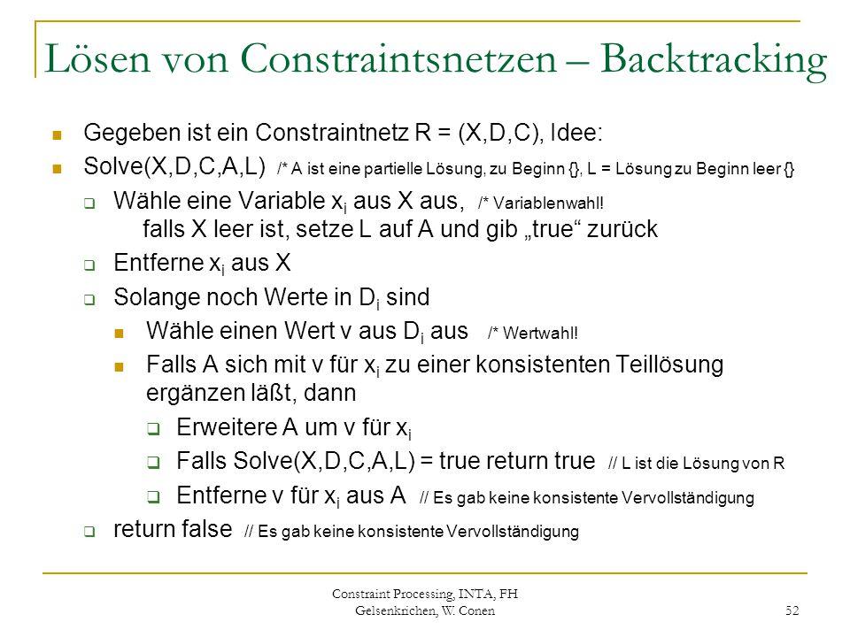 Constraint Processing, INTA, FH Gelsenkrichen, W. Conen 52 Lösen von Constraintsnetzen – Backtracking Gegeben ist ein Constraintnetz R = (X,D,C), Idee