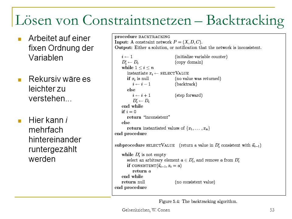 Constraint Processing, INTA, FH Gelsenkrichen, W. Conen 53 Lösen von Constraintsnetzen – Backtracking Arbeitet auf einer fixen Ordnung der Variablen R