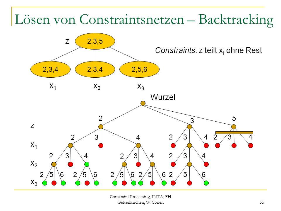 Constraint Processing, INTA, FH Gelsenkrichen, W. Conen 55 Lösen von Constraintsnetzen – Backtracking 2,3,5 2,3,4 2,5,6 x1x1 x2x2 x3x3 z Constraints: