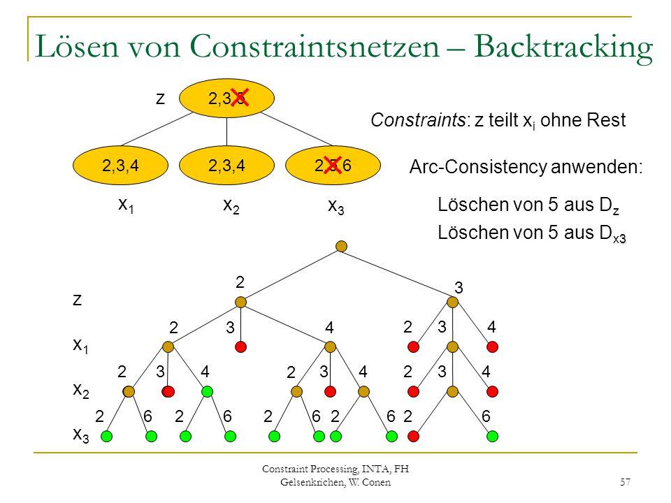 Constraint Processing, INTA, FH Gelsenkrichen, W. Conen 57 Lösen von Constraintsnetzen – Backtracking 2,3,5 2,3,4 2,5,6 x1x1 x2x2 x3x3 z Constraints: