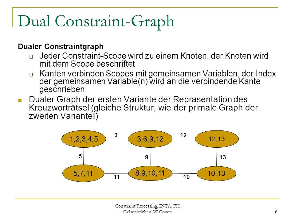 Constraint Processing, INTA, FH Gelsenkrichen, W. Conen 6 Dual Constraint-Graph Dualer Constraintgraph  Jeder Constraint-Scope wird zu einem Knoten,