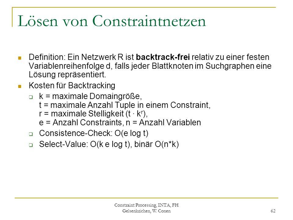 Constraint Processing, INTA, FH Gelsenkrichen, W. Conen 62 Lösen von Constraintnetzen Definition: Ein Netzwerk R ist backtrack-frei relativ zu einer f