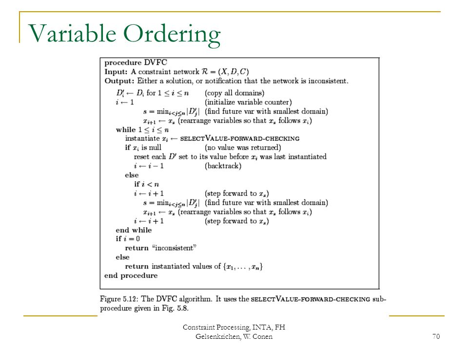 Constraint Processing, INTA, FH Gelsenkrichen, W. Conen 70 Variable Ordering