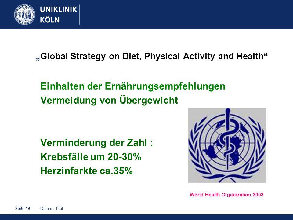 """Datum   TitelSeite 19 """"Global Strategy on Diet, Physical Activity and Health Einhalten der Ernährungsempfehlungen Vermeidung von Übergewicht Verminderung der Zahl : Krebsfälle um 20-30% Herzinfarkte ca.35% World Health Organization 2003"""