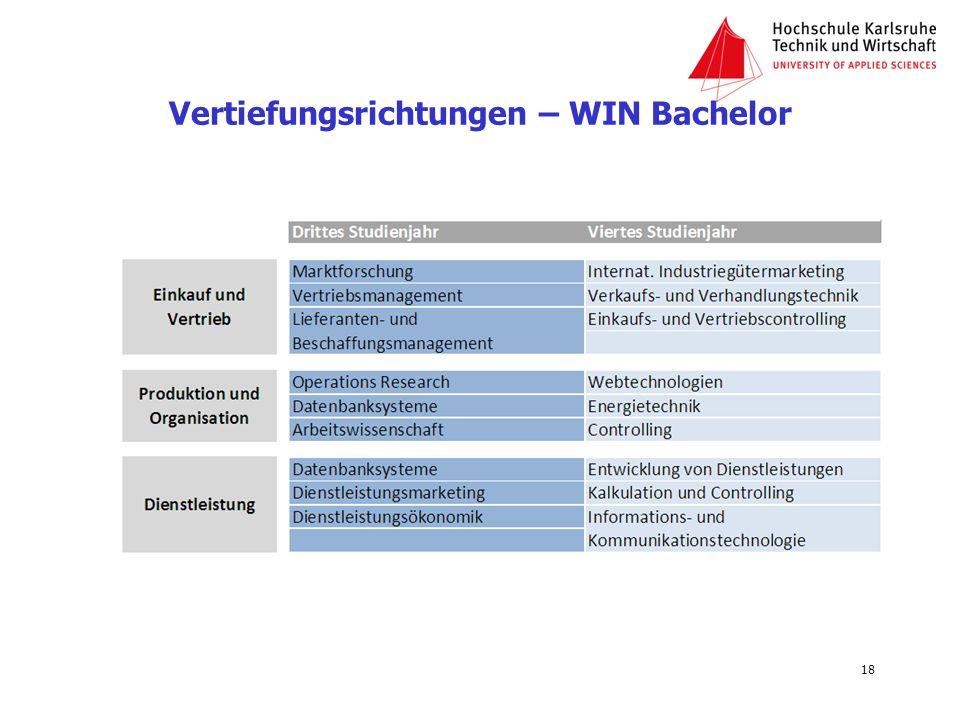 Vertiefungsrichtungen – WIN Bachelor 18