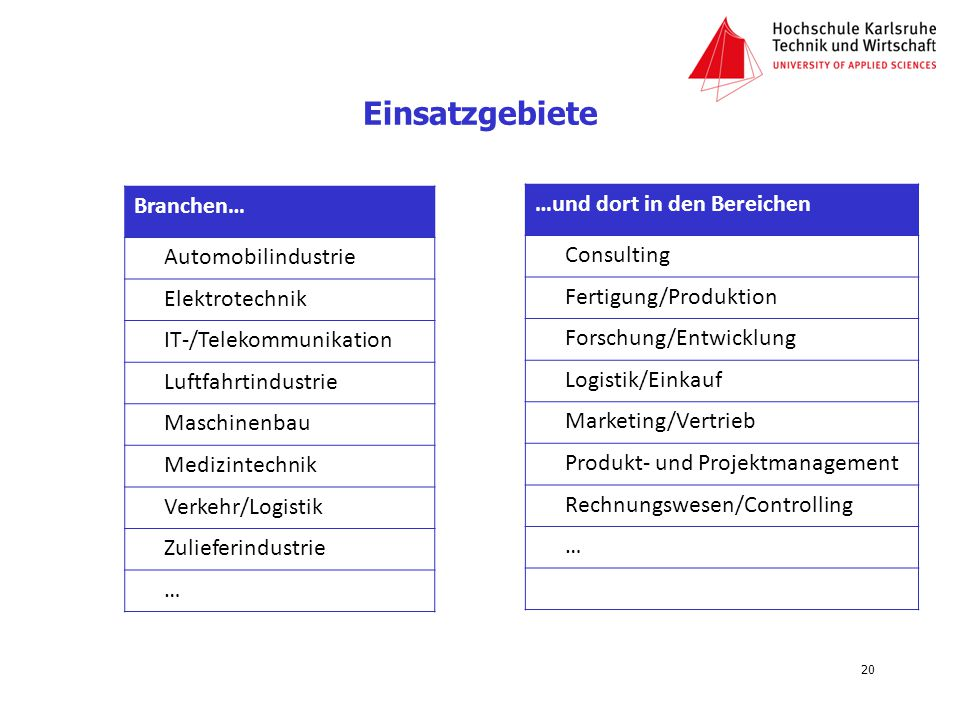 Einsatzgebiete Branchen… Automobilindustrie Elektrotechnik IT-/Telekommunikation Luftfahrtindustrie Maschinenbau Medizintechnik Verkehr/Logistik Zulie