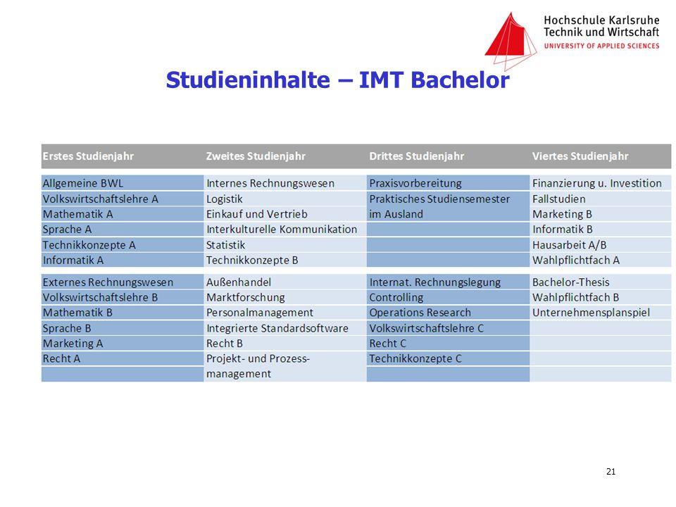 Studieninhalte – IMT Bachelor 21