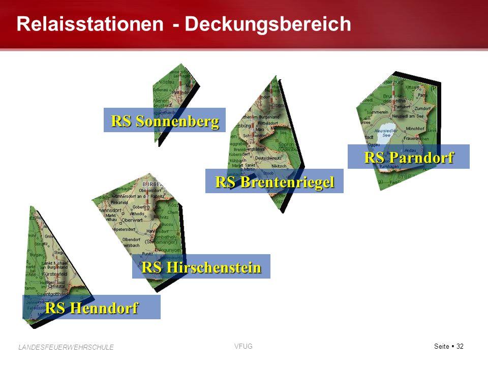 Seite  32 LANDESFEUERWEHRSCHULE VFUG Relaisstationen - Deckungsbereich RS Parndorf RS Brentenriegel RS Sonnenberg RS Hirschenstein RS Henndorf