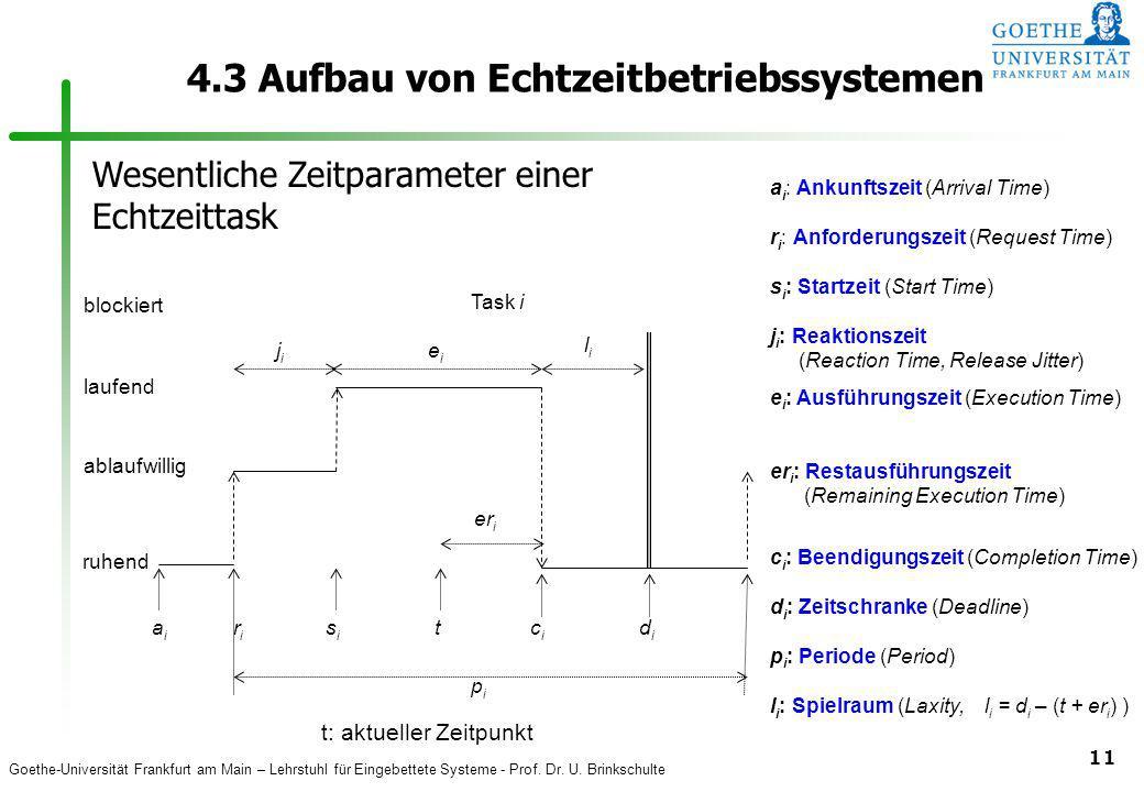 Goethe-Universität Frankfurt am Main – Lehrstuhl für Eingebettete Systeme - Prof. Dr. U. Brinkschulte 11 4.3 Aufbau von Echtzeitbetriebssystemen riri