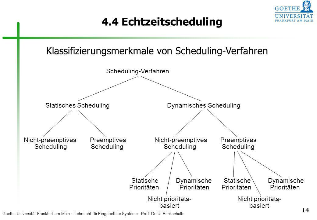 Goethe-Universität Frankfurt am Main – Lehrstuhl für Eingebettete Systeme - Prof. Dr. U. Brinkschulte 14 4.4 Echtzeitscheduling Scheduling-Verfahren S