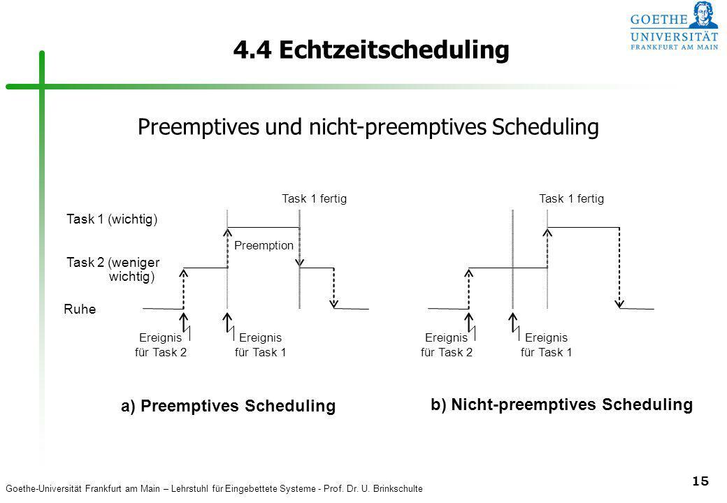 Goethe-Universität Frankfurt am Main – Lehrstuhl für Eingebettete Systeme - Prof. Dr. U. Brinkschulte 15 4.4 Echtzeitscheduling Task 2 (weniger wichti