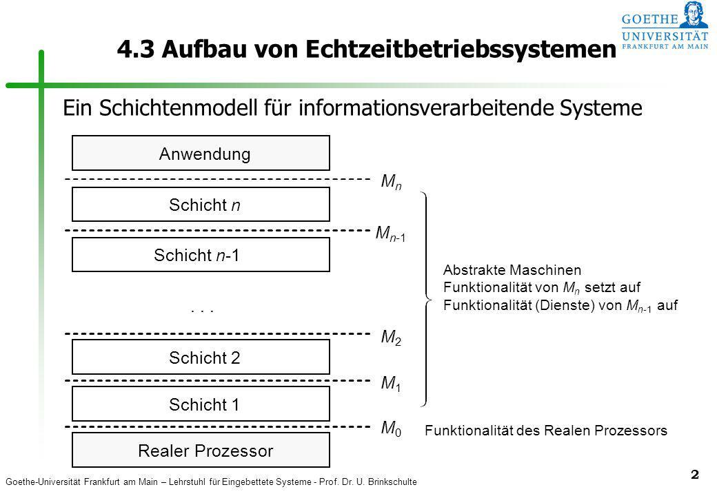 Goethe-Universität Frankfurt am Main – Lehrstuhl für Eingebettete Systeme - Prof. Dr. U. Brinkschulte 2 4.3 Aufbau von Echtzeitbetriebssystemen Realer