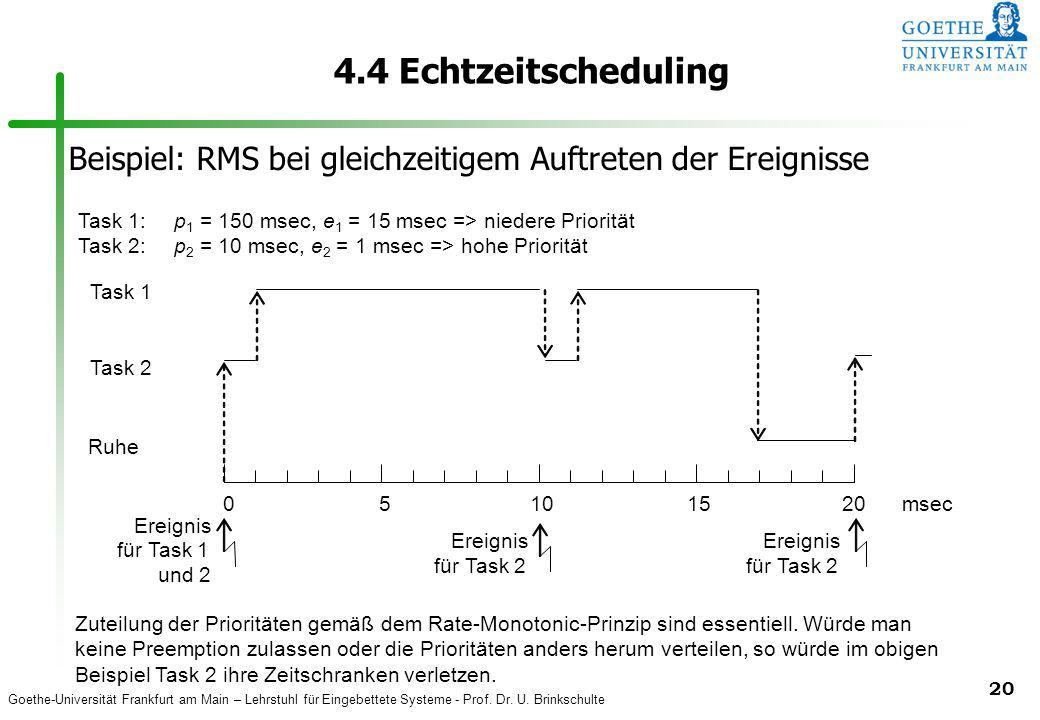 Goethe-Universität Frankfurt am Main – Lehrstuhl für Eingebettete Systeme - Prof. Dr. U. Brinkschulte 20 4.4 Echtzeitscheduling Task 2 Task 1 Ereignis