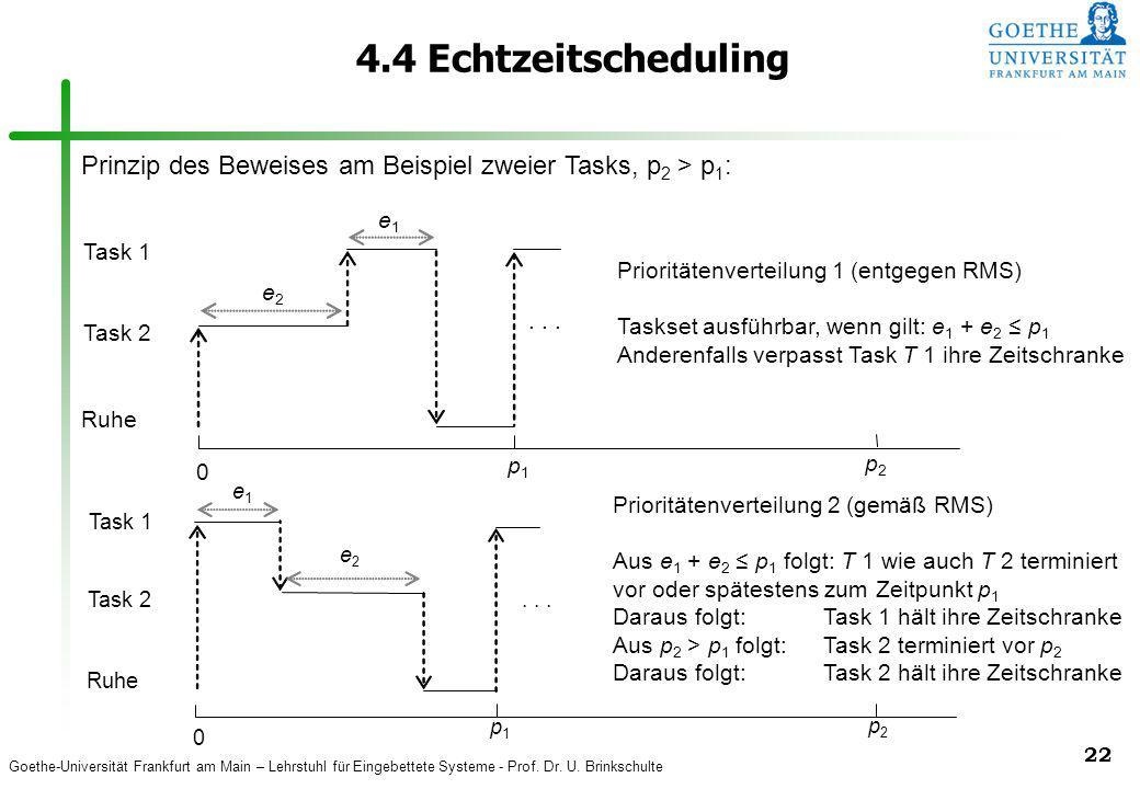 Goethe-Universität Frankfurt am Main – Lehrstuhl für Eingebettete Systeme - Prof. Dr. U. Brinkschulte 22 4.4 Echtzeitscheduling Task 2 Task 1 p1p1 Ruh