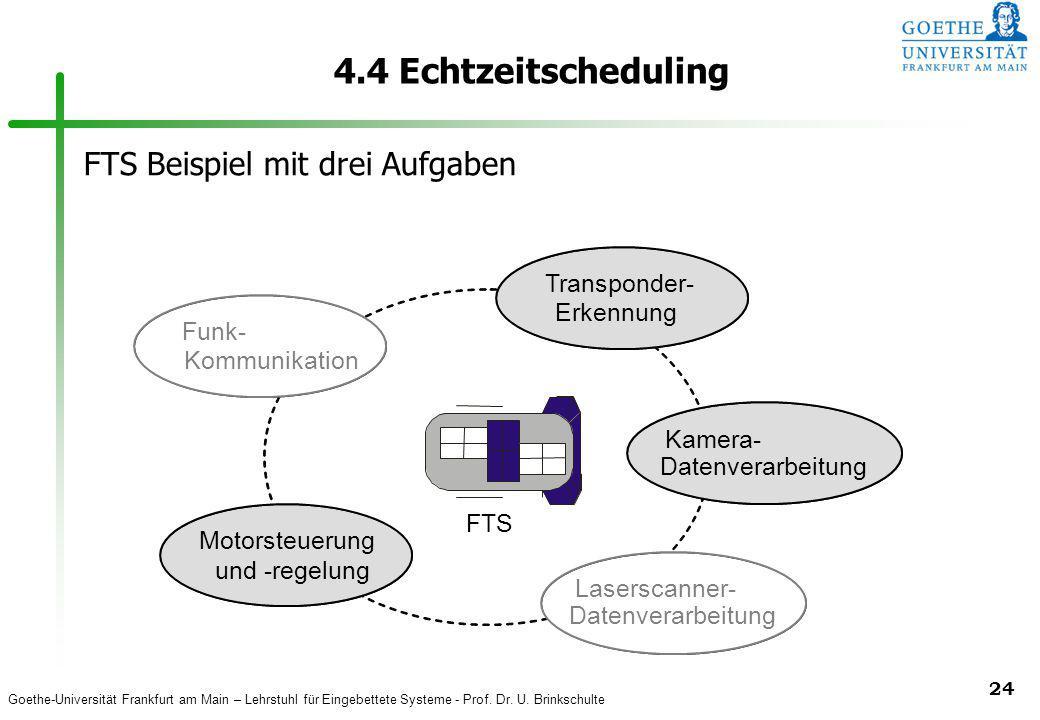 Goethe-Universität Frankfurt am Main – Lehrstuhl für Eingebettete Systeme - Prof. Dr. U. Brinkschulte 24 4.4 Echtzeitscheduling Laserscanner- Datenver