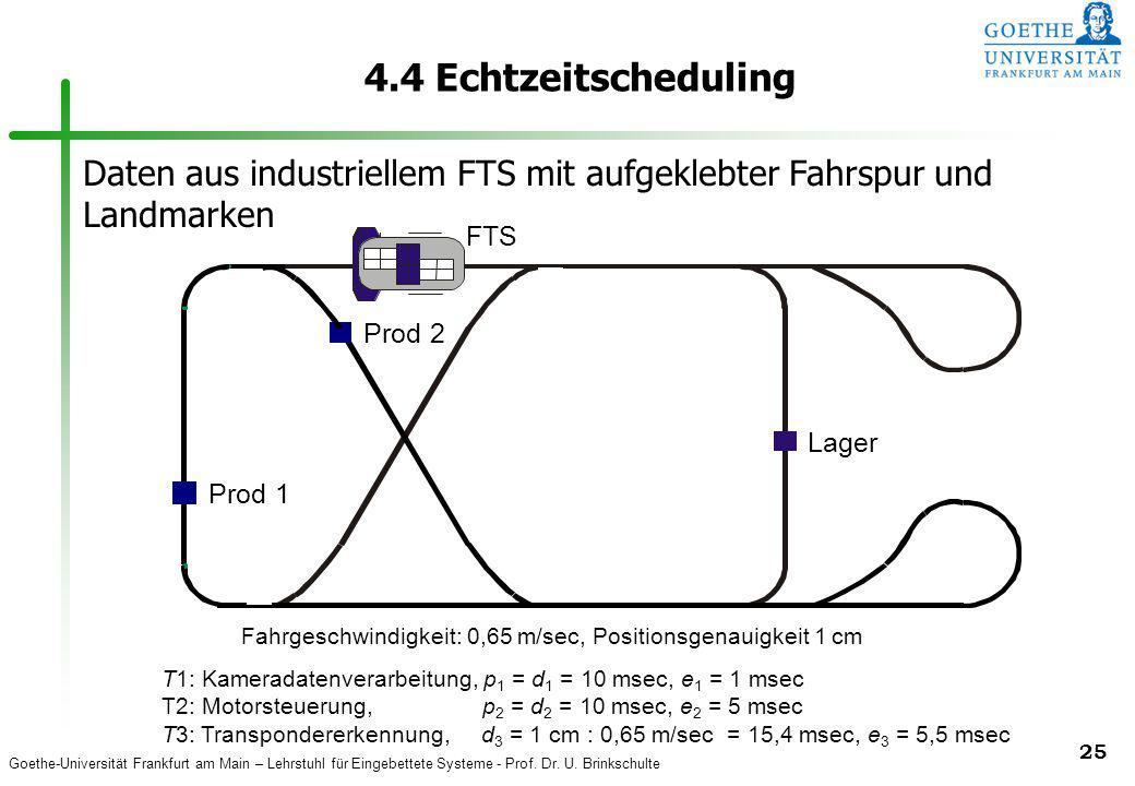 Goethe-Universität Frankfurt am Main – Lehrstuhl für Eingebettete Systeme - Prof. Dr. U. Brinkschulte 25 4.4 Echtzeitscheduling Prod 1 Prod 2 FTS Lage