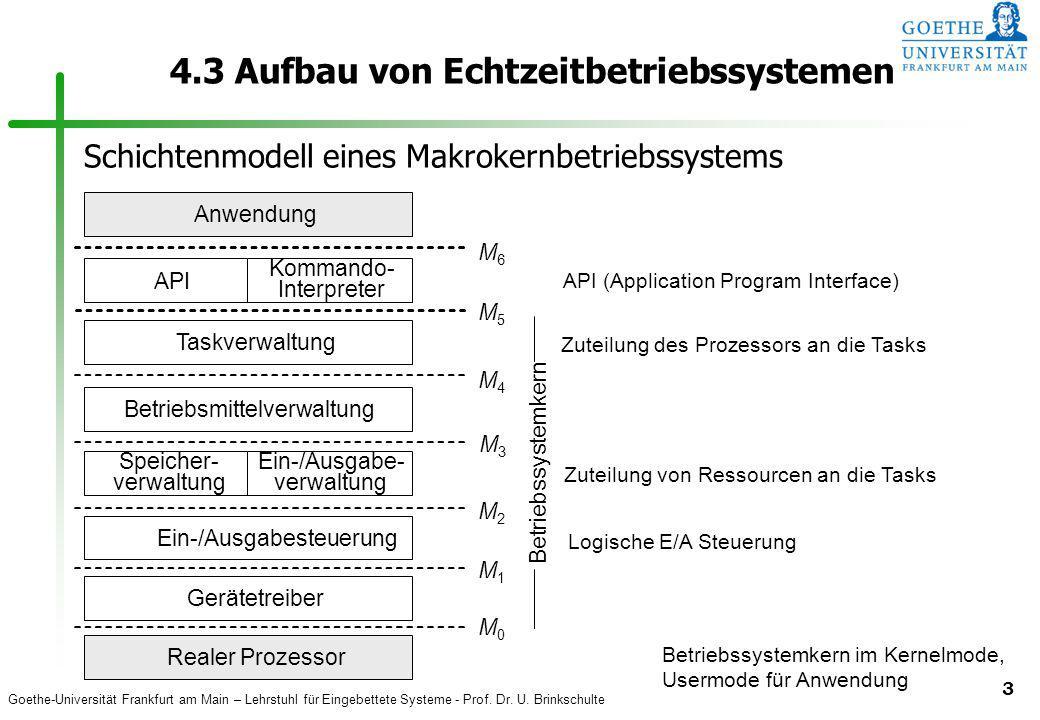 Goethe-Universität Frankfurt am Main – Lehrstuhl für Eingebettete Systeme - Prof. Dr. U. Brinkschulte 3 4.3 Aufbau von Echtzeitbetriebssystemen Realer