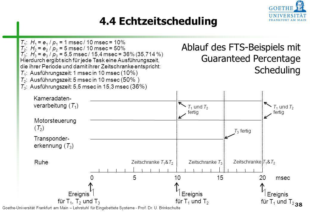 Goethe-Universität Frankfurt am Main – Lehrstuhl für Eingebettete Systeme - Prof. Dr. U. Brinkschulte 38 4.4 Echtzeitscheduling Motorsteuerung (T 2 )