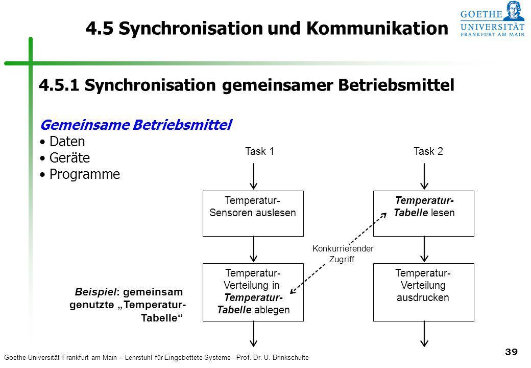 Goethe-Universität Frankfurt am Main – Lehrstuhl für Eingebettete Systeme - Prof. Dr. U. Brinkschulte 39 4.5 Synchronisation und Kommunikation Tempera
