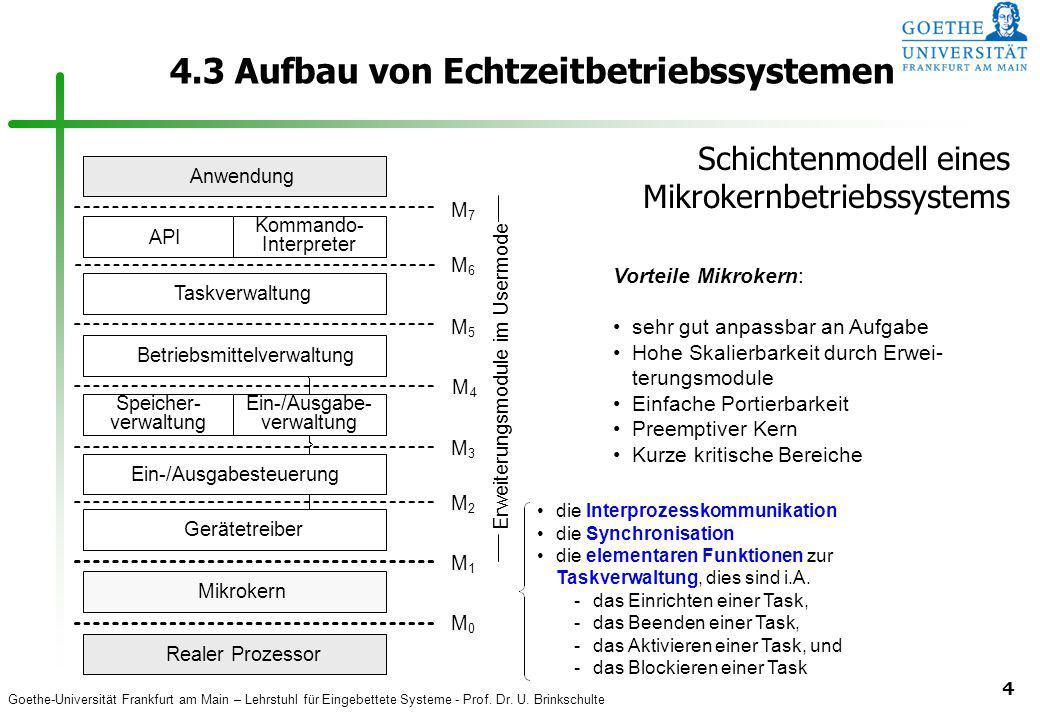 Goethe-Universität Frankfurt am Main – Lehrstuhl für Eingebettete Systeme - Prof. Dr. U. Brinkschulte 4 4.3 Aufbau von Echtzeitbetriebssystemen Realer
