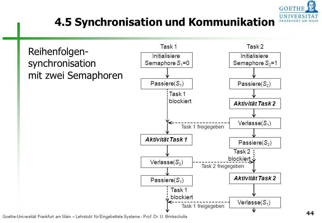 Goethe-Universität Frankfurt am Main – Lehrstuhl für Eingebettete Systeme - Prof. Dr. U. Brinkschulte 44 4.5 Synchronisation und Kommunikation Initial