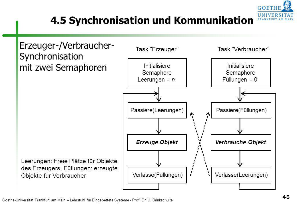 Goethe-Universität Frankfurt am Main – Lehrstuhl für Eingebettete Systeme - Prof. Dr. U. Brinkschulte 45 4.5 Synchronisation und Kommunikation Initial