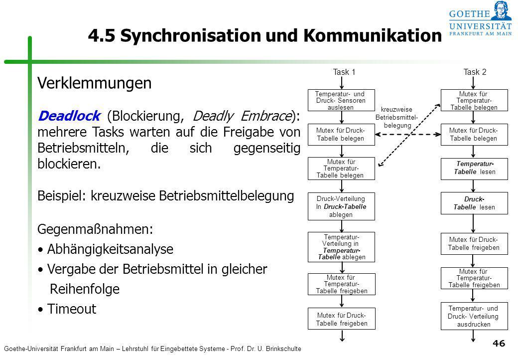 Goethe-Universität Frankfurt am Main – Lehrstuhl für Eingebettete Systeme - Prof. Dr. U. Brinkschulte 46 4.5 Synchronisation und Kommunikation Tempera
