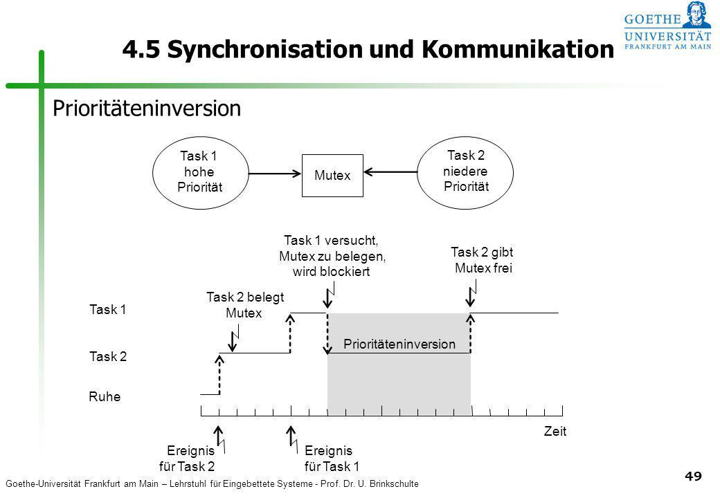 Goethe-Universität Frankfurt am Main – Lehrstuhl für Eingebettete Systeme - Prof. Dr. U. Brinkschulte 49 4.5 Synchronisation und Kommunikation Task 1