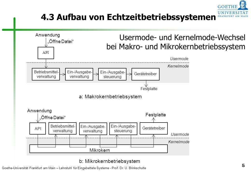 Goethe-Universität Frankfurt am Main – Lehrstuhl für Eingebettete Systeme - Prof. Dr. U. Brinkschulte 5 4.3 Aufbau von Echtzeitbetriebssystemen API Be