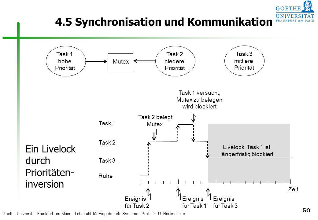 Goethe-Universität Frankfurt am Main – Lehrstuhl für Eingebettete Systeme - Prof. Dr. U. Brinkschulte 50 4.5 Synchronisation und Kommunikation Task 2