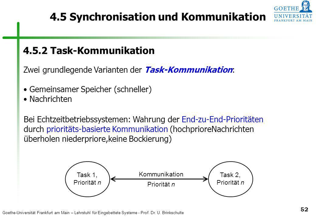 Goethe-Universität Frankfurt am Main – Lehrstuhl für Eingebettete Systeme - Prof. Dr. U. Brinkschulte 52 4.5 Synchronisation und Kommunikation Zwei gr