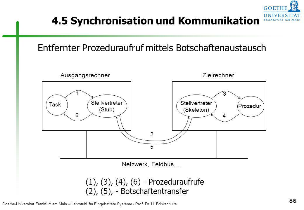 Goethe-Universität Frankfurt am Main – Lehrstuhl für Eingebettete Systeme - Prof. Dr. U. Brinkschulte 55 4.5 Synchronisation und Kommunikation Ausgang
