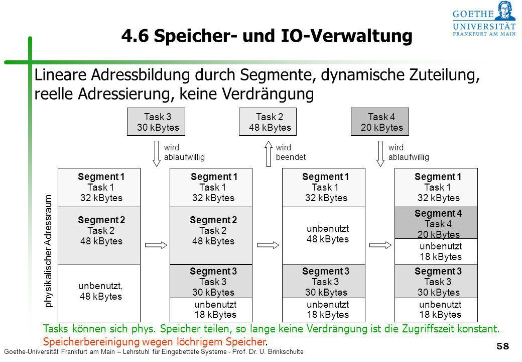 Goethe-Universität Frankfurt am Main – Lehrstuhl für Eingebettete Systeme - Prof. Dr. U. Brinkschulte 58 4.6 Speicher- und IO-Verwaltung Tasks können