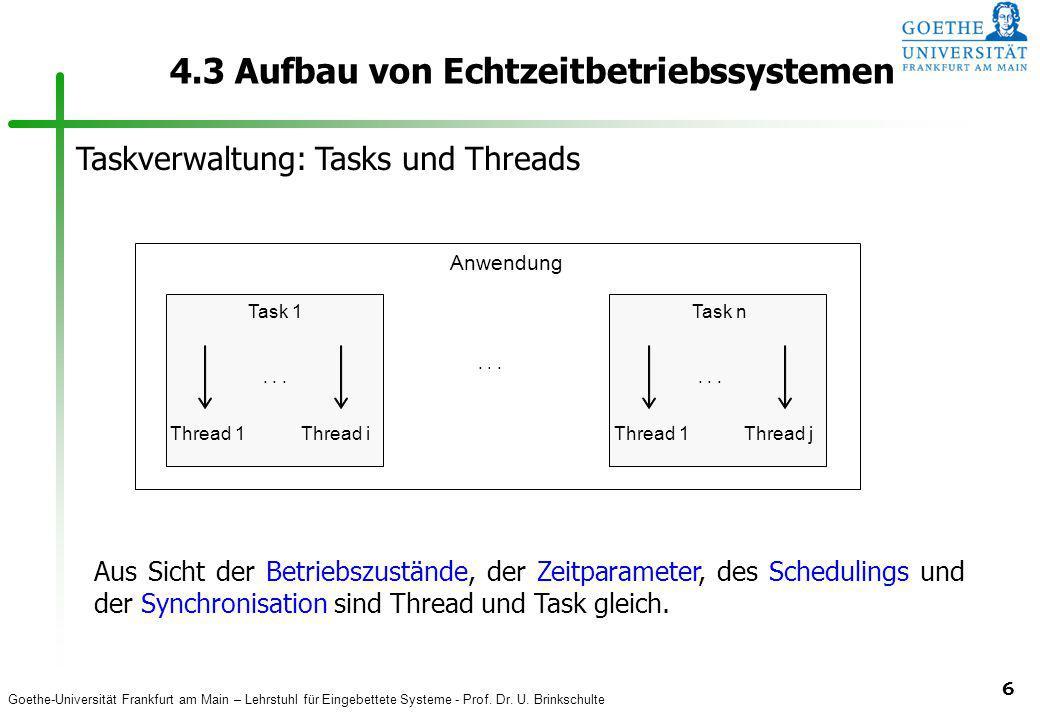 Goethe-Universität Frankfurt am Main – Lehrstuhl für Eingebettete Systeme - Prof. Dr. U. Brinkschulte 6 4.3 Aufbau von Echtzeitbetriebssystemen Aus Si
