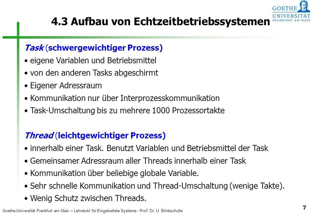 Goethe-Universität Frankfurt am Main – Lehrstuhl für Eingebettete Systeme - Prof. Dr. U. Brinkschulte 7 4.3 Aufbau von Echtzeitbetriebssystemen Task (