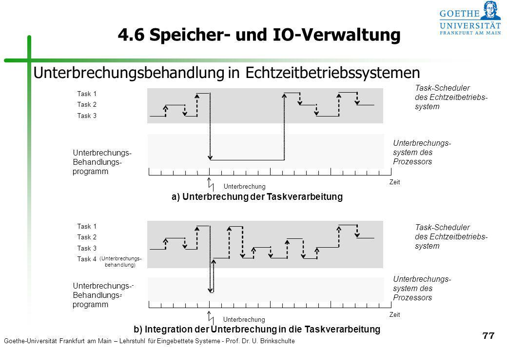 Goethe-Universität Frankfurt am Main – Lehrstuhl für Eingebettete Systeme - Prof. Dr. U. Brinkschulte 77 4.6 Speicher- und IO-Verwaltung Task 2 Task 1