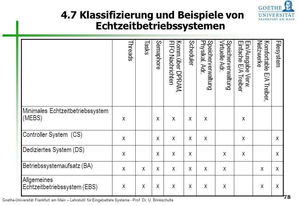 Goethe-Universität Frankfurt am Main – Lehrstuhl für Eingebettete Systeme - Prof. Dr. U. Brinkschulte 78 4.7 Klassifizierung und Beispiele von Echtzei