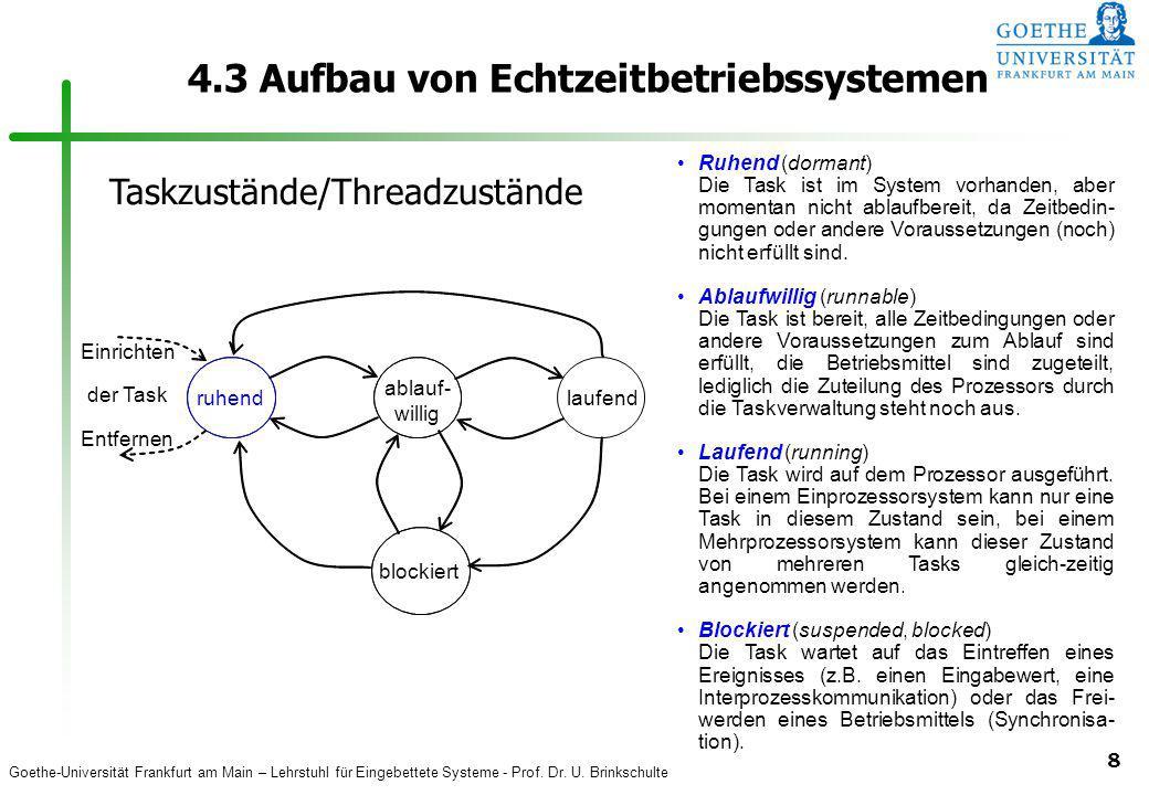 Goethe-Universität Frankfurt am Main – Lehrstuhl für Eingebettete Systeme - Prof. Dr. U. Brinkschulte 8 4.3 Aufbau von Echtzeitbetriebssystemen Ruhend