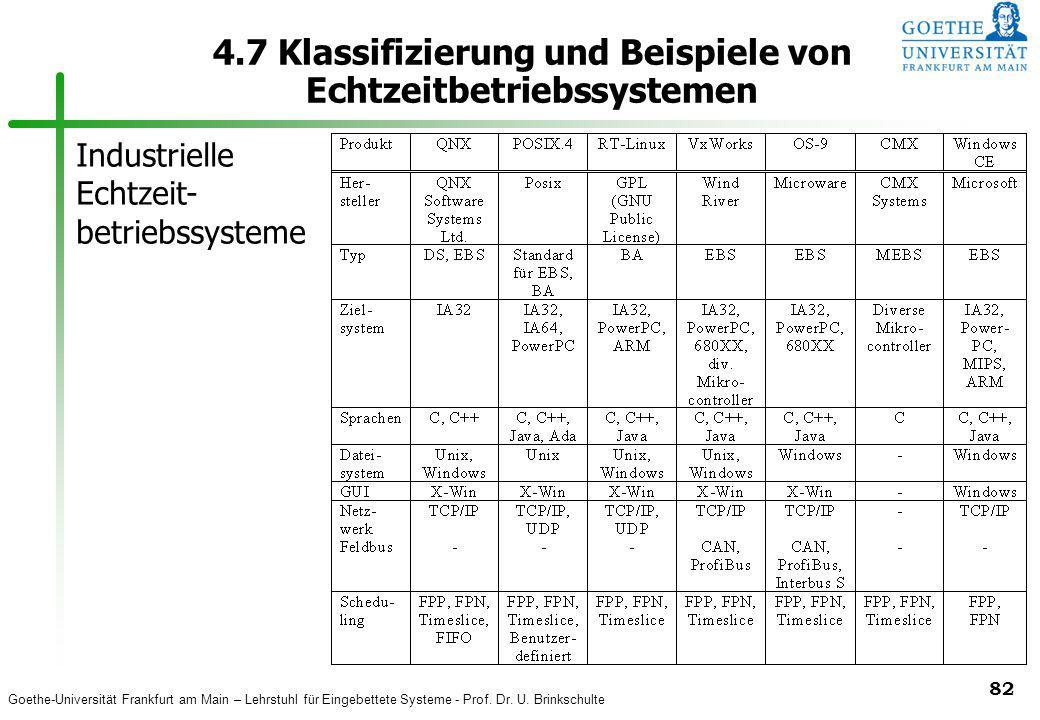 Goethe-Universität Frankfurt am Main – Lehrstuhl für Eingebettete Systeme - Prof. Dr. U. Brinkschulte 82 4.7 Klassifizierung und Beispiele von Echtzei
