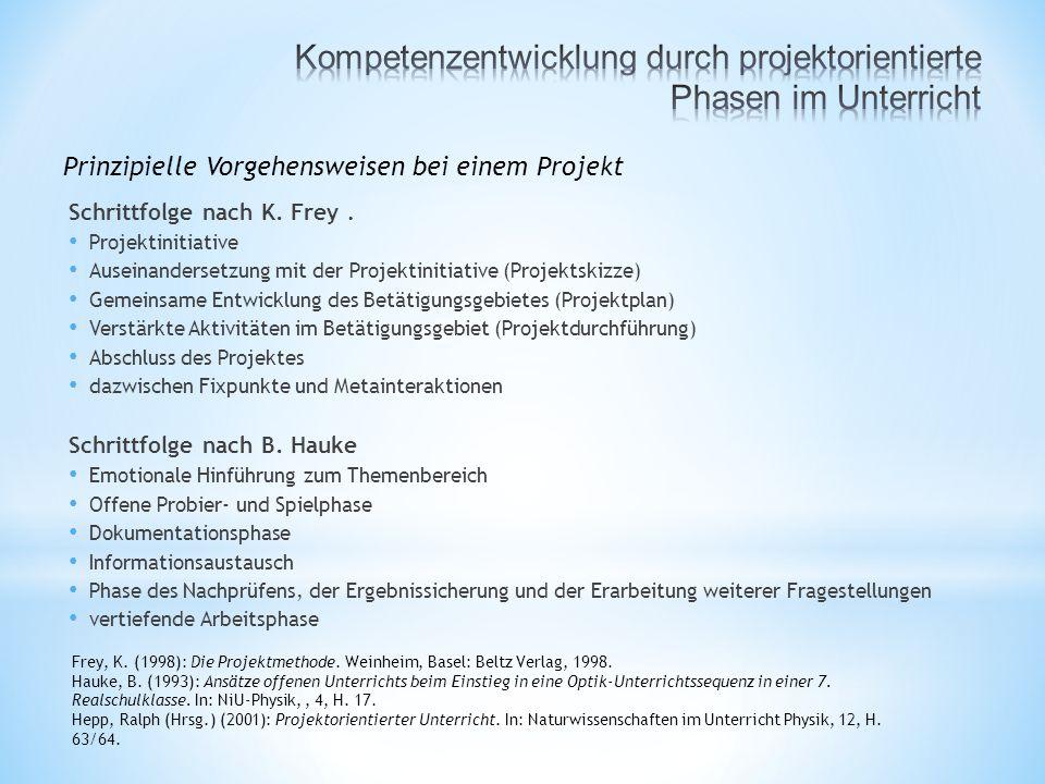 Prinzipielle Vorgehensweisen bei einem Projekt Schrittfolge nach K.
