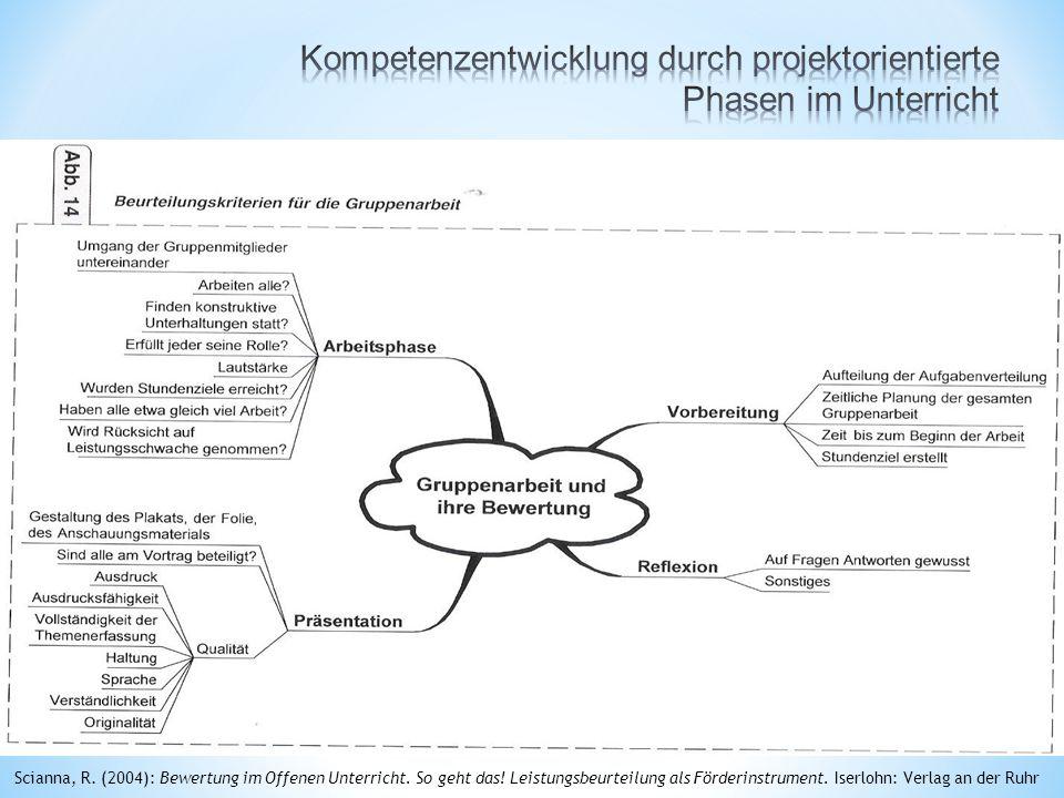 Scianna, R.(2004): Bewertung im Offenen Unterricht.
