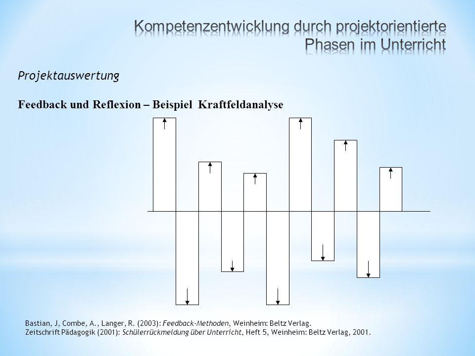 Projektauswertung Feedback und Reflexion – Beispiel Kraftfeldanalyse Bastian, J, Combe, A., Langer, R.